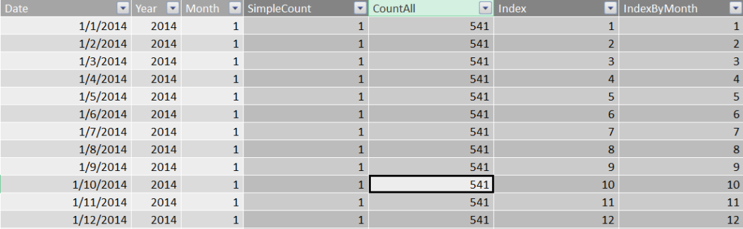 Adding an Index Column to a Power Pivot Model using EARLIER() DAX