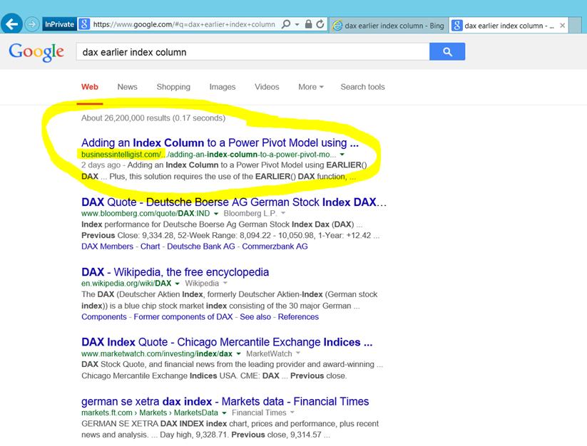 Bing vs  Google – business intelligist