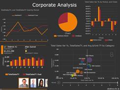 BI Semantic Model – business intelligist