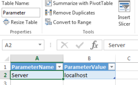 Power BI Tutorial: How to Parameterize Connection Variables